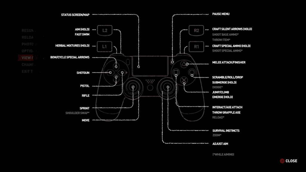 Screen shot showing the controller layout for Shadow of the Tomb Raider on PS4.