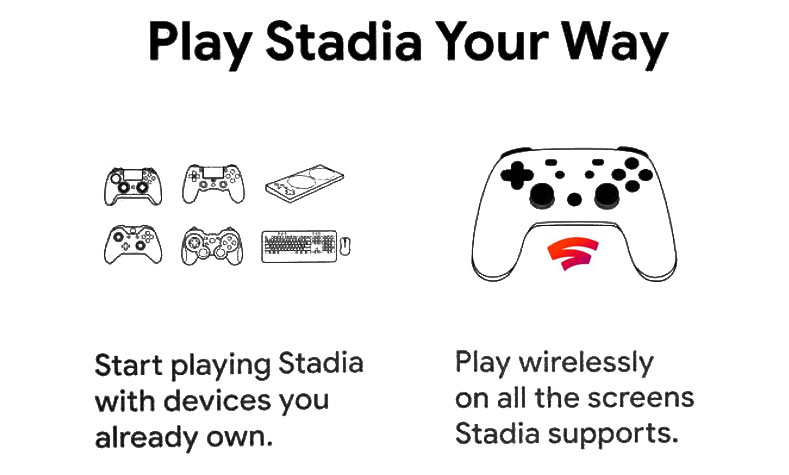 Play Stadia Your Way slide. A range of standard gamepad controllers from the PS4 and Xbox One generation.
