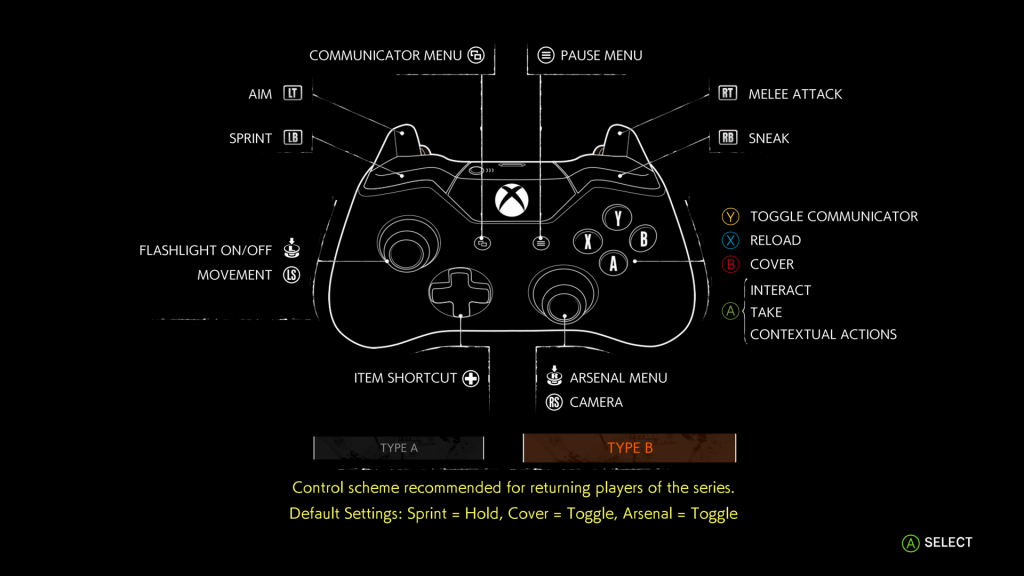 The image shows the Controller layout for the Type B control Scheme. It also shows the default setting which you can later edit.