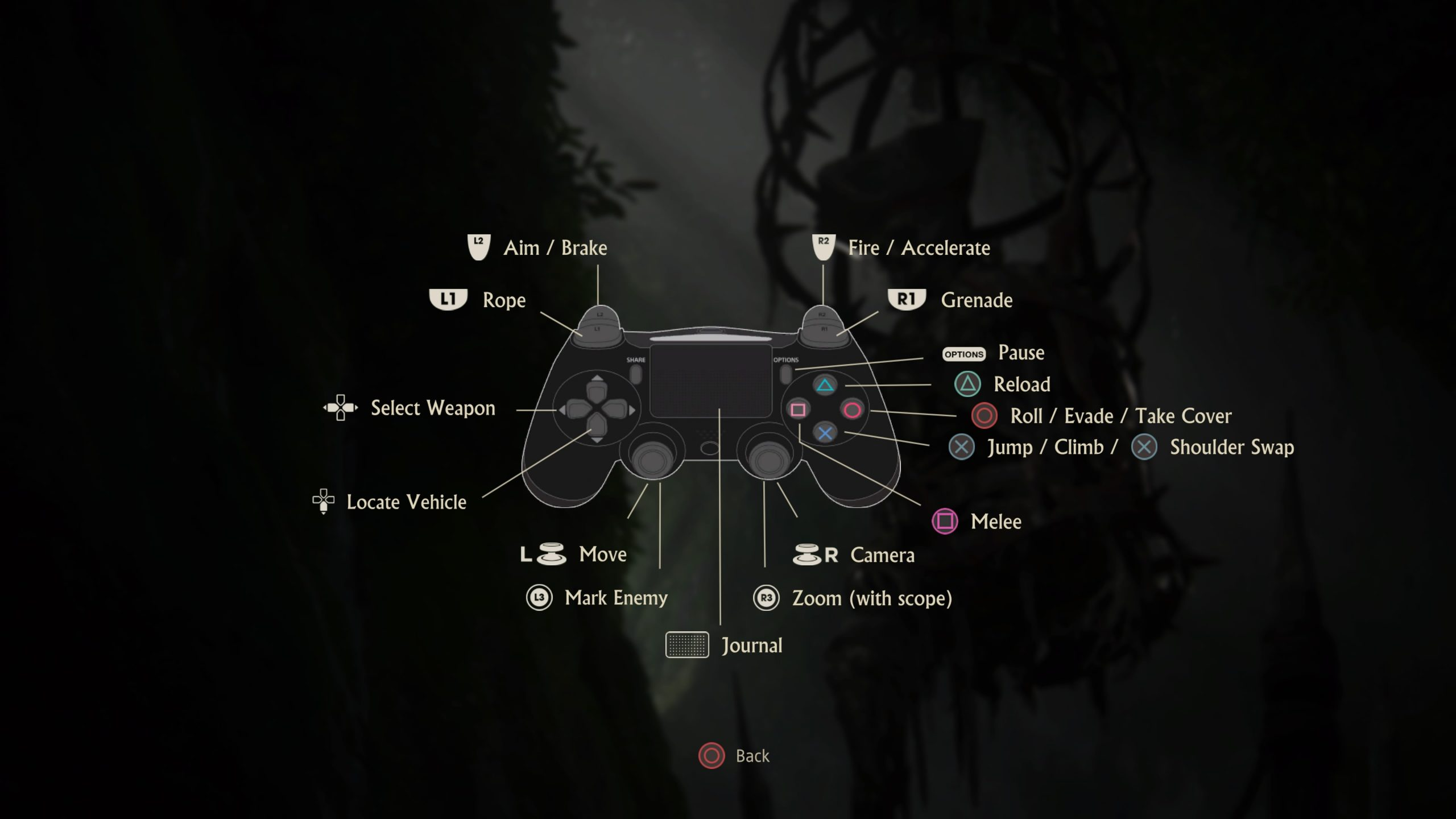 Screenshot of the default control scheme found in the options menu