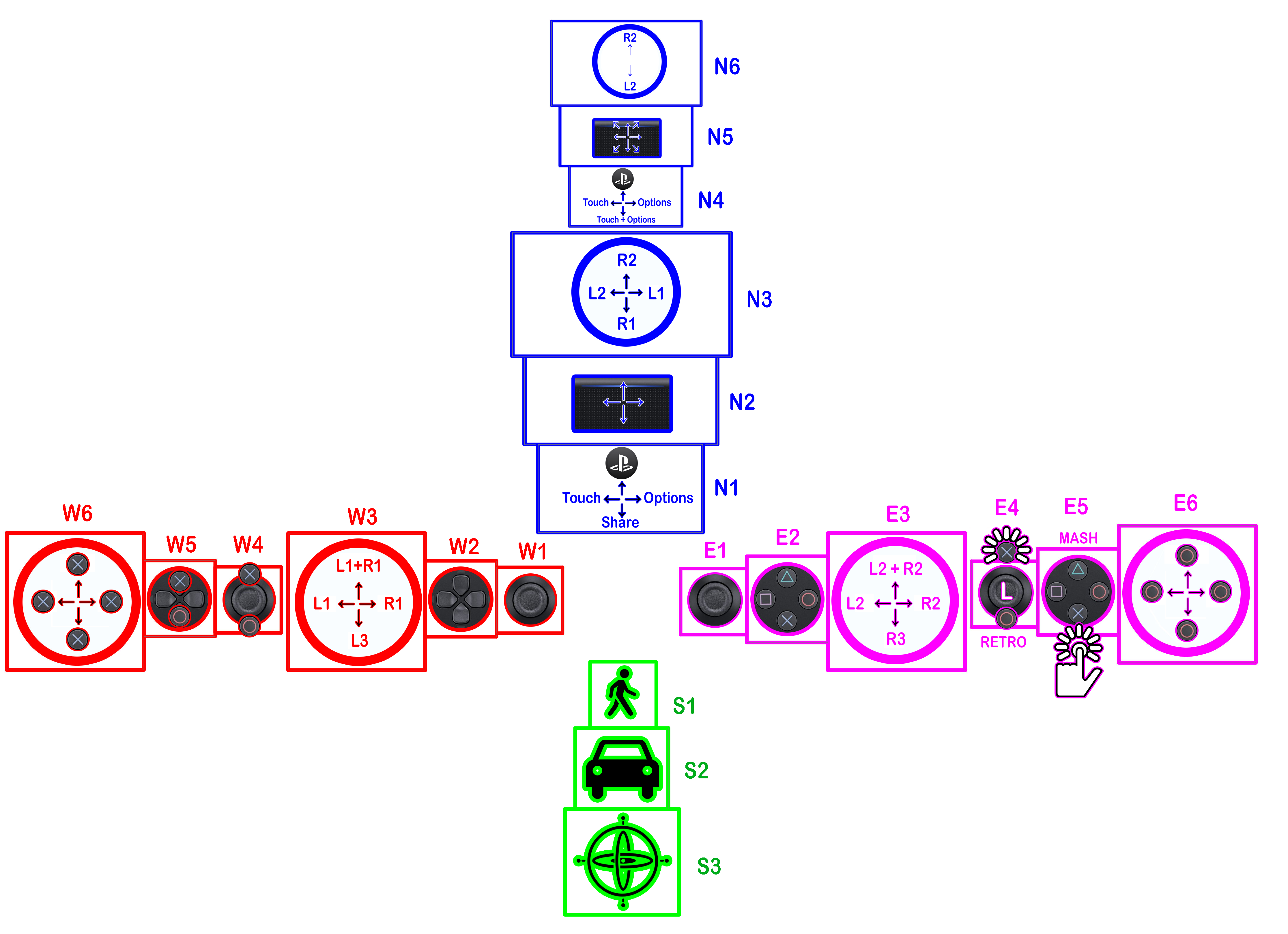 Game Control Mixer (GCM XAC) joystick guide