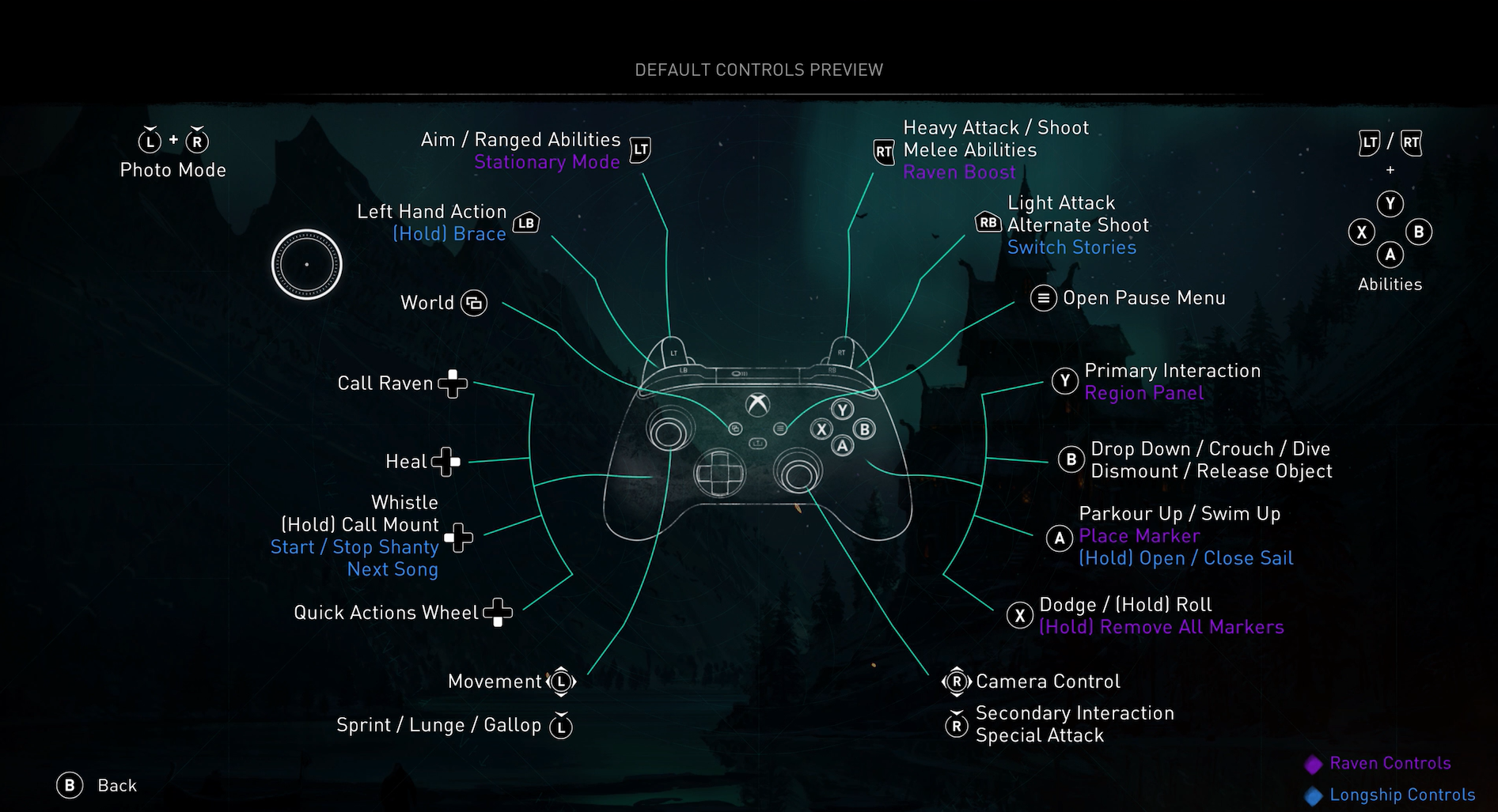 A screenshot showing the default controls of Assassins Creed Valhalla.